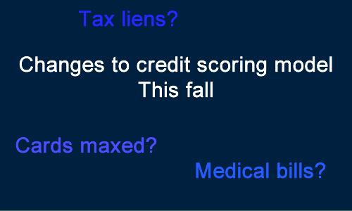 Credit scoring.fw